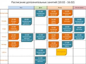 Детские занятия в Гоа, Арамболь, Зернышко и Перелетная школа